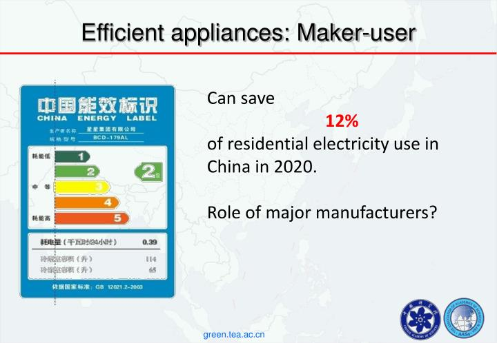 Efficient appliances: Maker-user