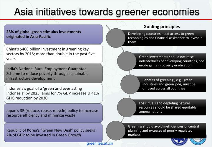 Asia initiatives towards greener economies