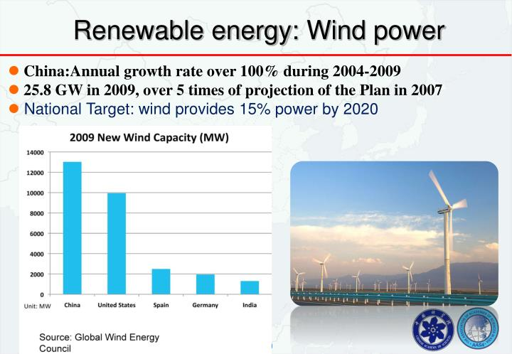 Renewable energy:
