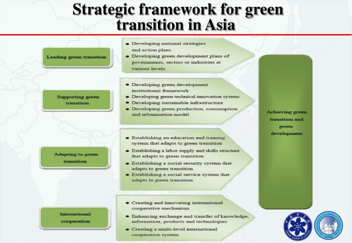 Strategic framework for green transition in Asia