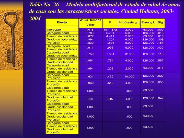 Tabla No. 26  Modelo multifactorial de estado de salud de amas de casa con las características sociales. Ciudad Habana, 2003-2004