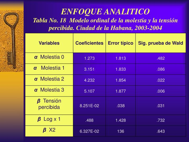 ENFOQUE ANALITICO