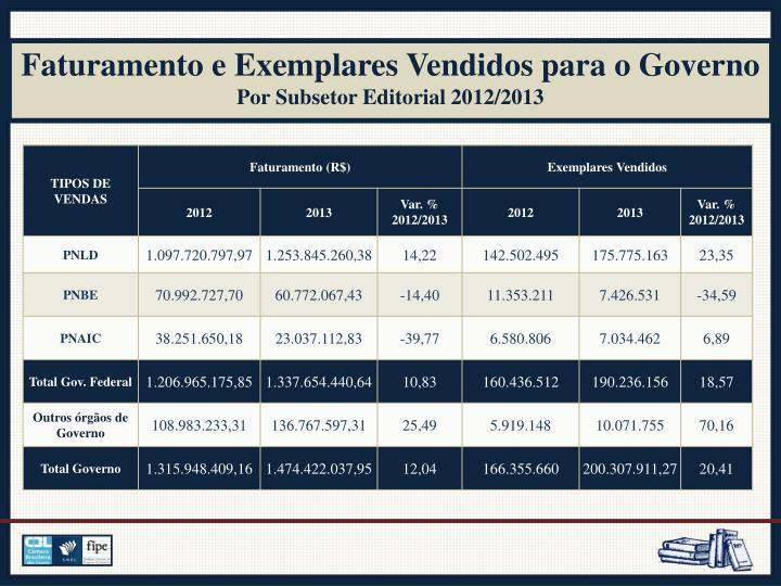 Faturamento e Exemplares Vendidos para o Governo