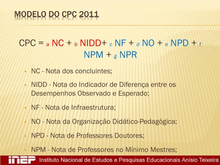 Modelo do CPC 2011