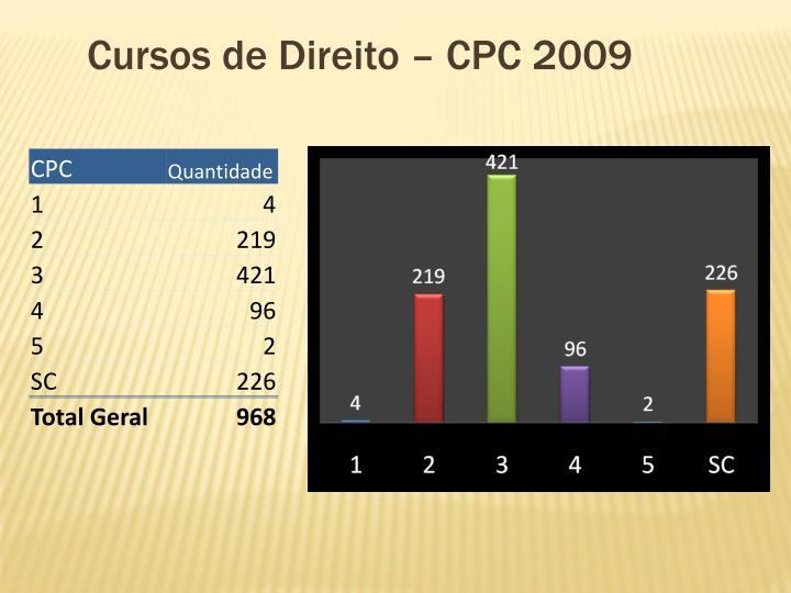 Cursos de Direito – CPC 2009