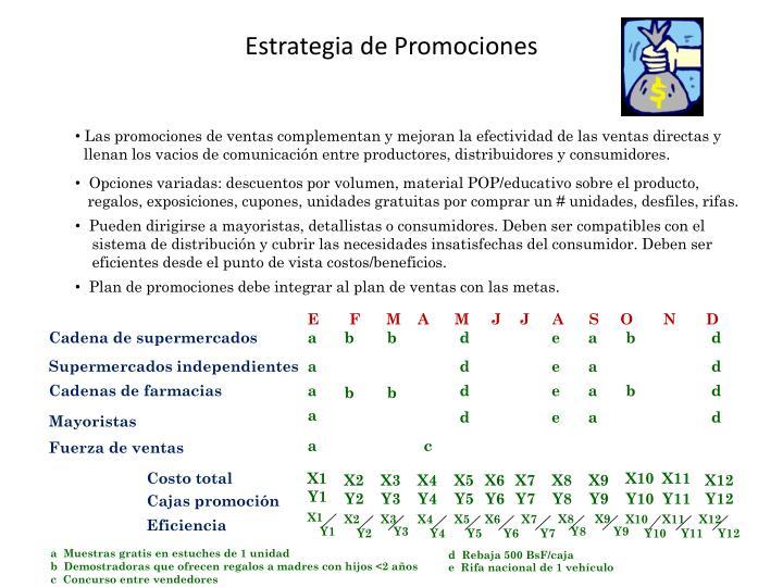 Estrategia de Promociones