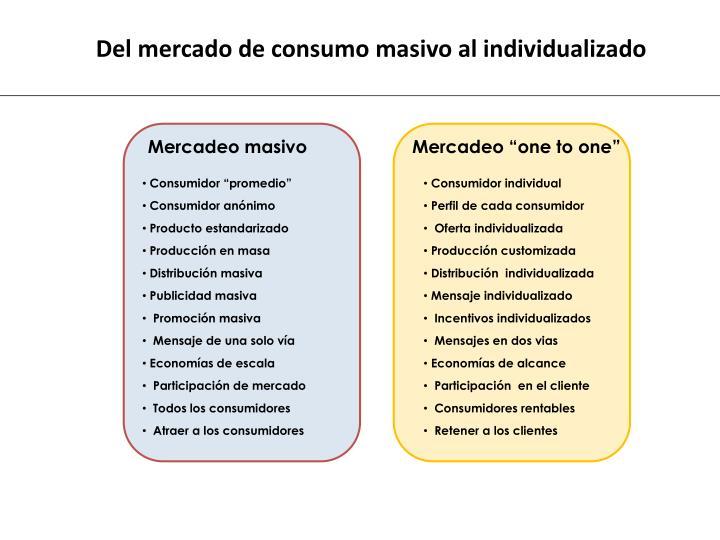 Del mercado de consumo masivo al individualizado