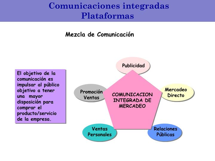 Comunicaciones integradas