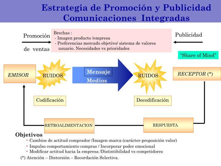 Estrategia de Promoción y Publicidad