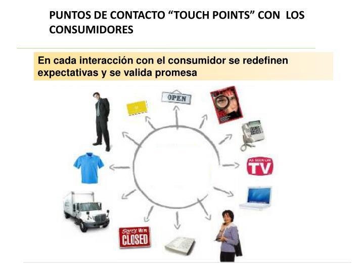 """PUNTOS DE CONTACTO """"TOUCH POINTS"""" CON  LOS CONSUMIDORES"""