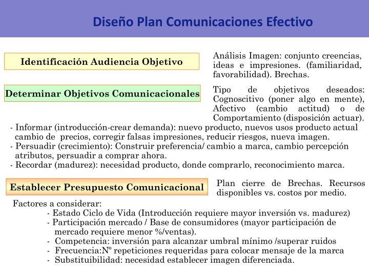 Diseño Plan Comunicaciones Efectivo