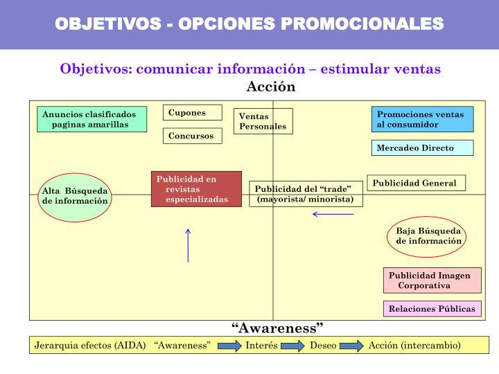 OBJETIVOS - OPCIONES PROMOCIONALES