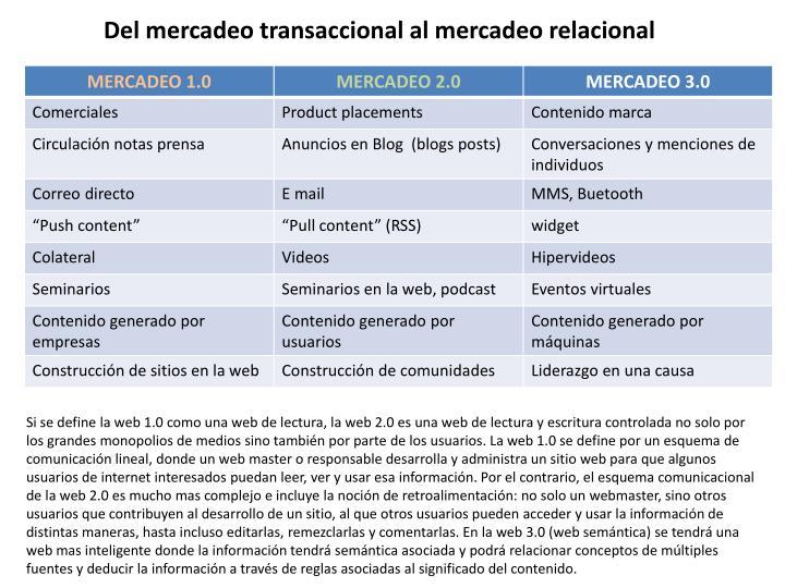Del mercadeo transaccional al mercadeo relacional