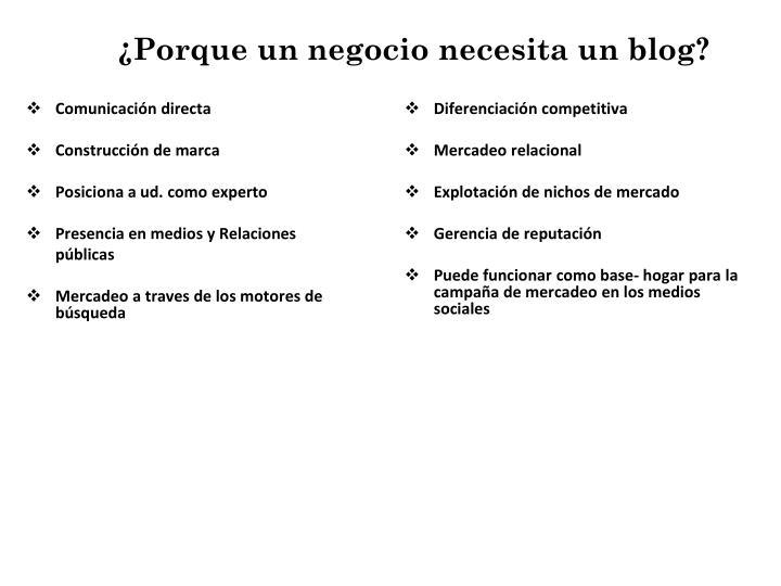 ¿Porque un negocio necesita un blog?