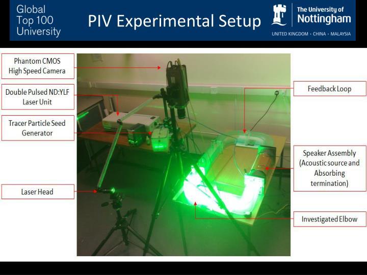 PIV Experimental Setup