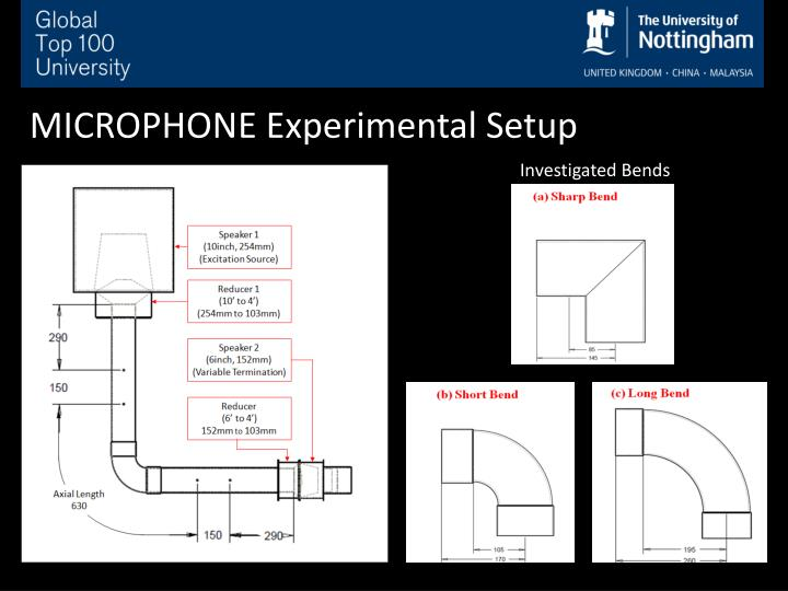 MICROPHONE Experimental Setup