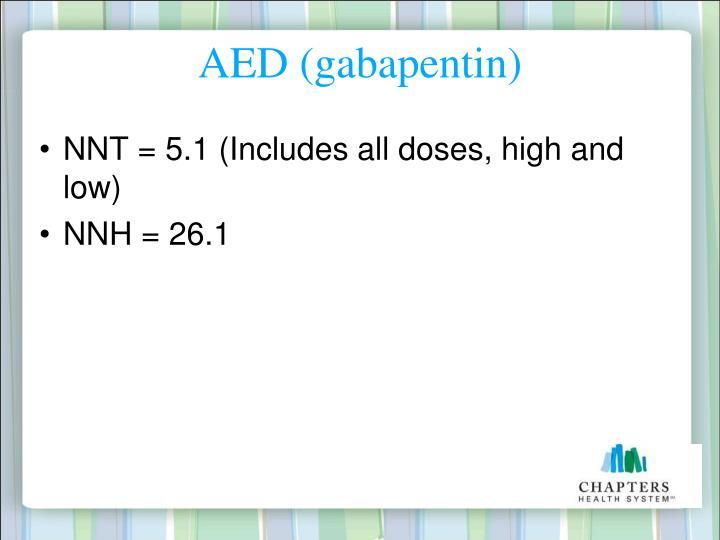 AED (gabapentin)