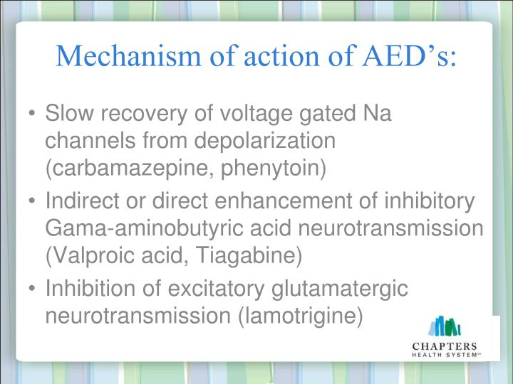 Mechanism of action of AED's:
