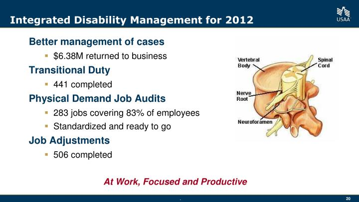 Integrated Disability Management for 2012