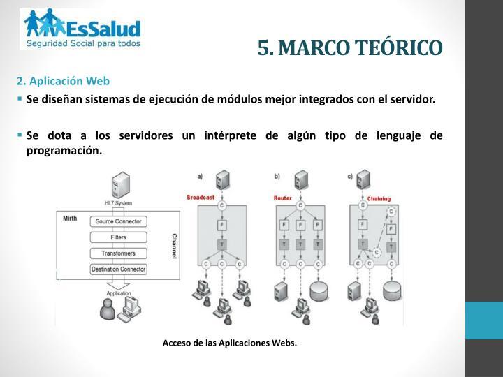 5. MARCO TEÓRICO