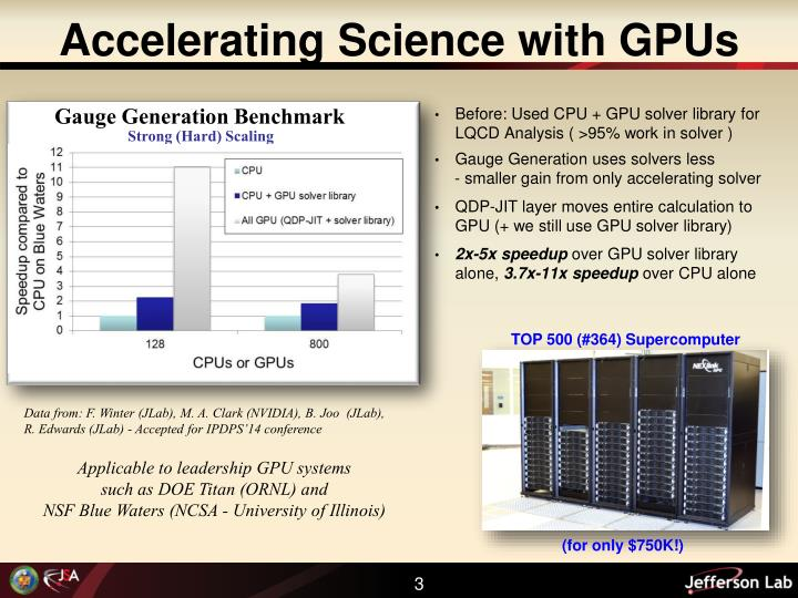 Accelerating science with gpus