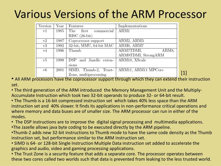 Various versions of the arm processor