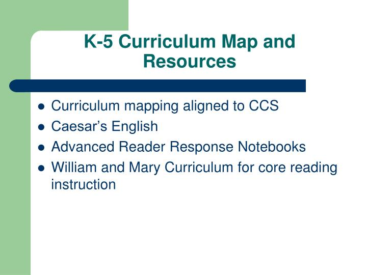 K-5 Curriculum Map and Resources