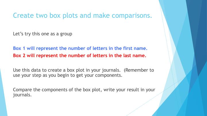 Create two box plots and make comparisons.