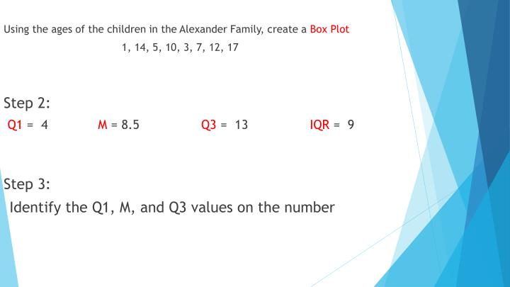 Using the ages of the children in the Alexander Family, create a