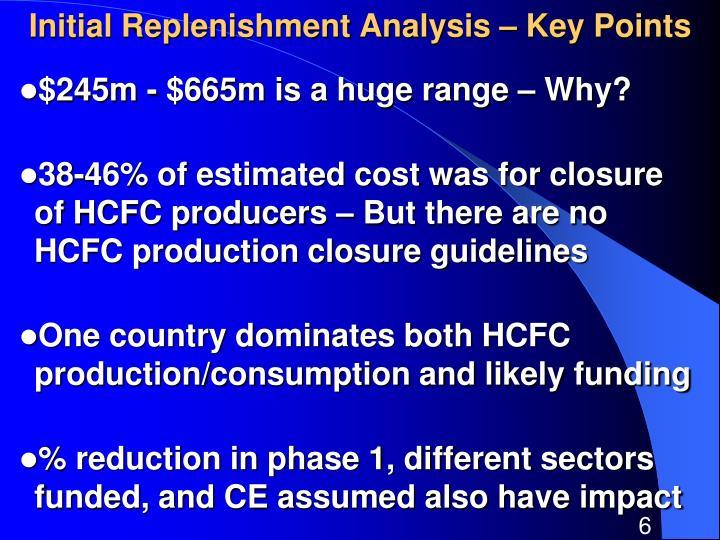 Initial Replenishment Analysis – Key Points
