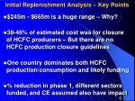 initial replenishment analysis key points