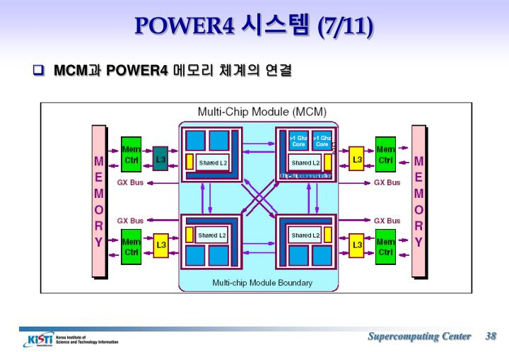 POWER4