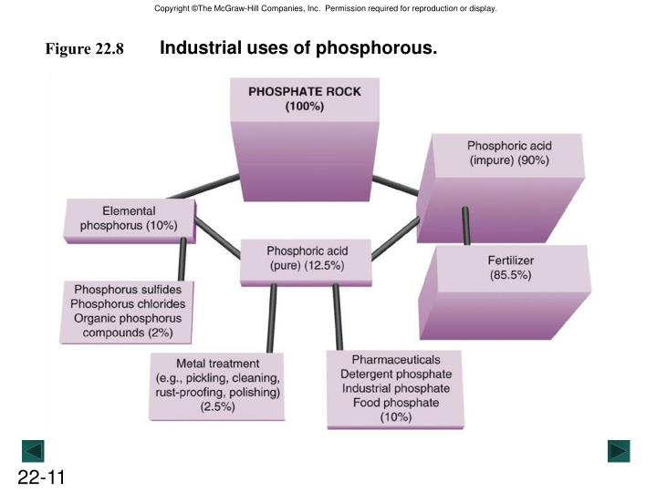 Industrial uses of phosphorous.