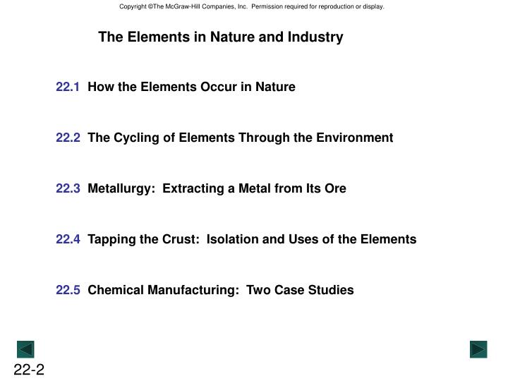The Elements in Nature and Industry