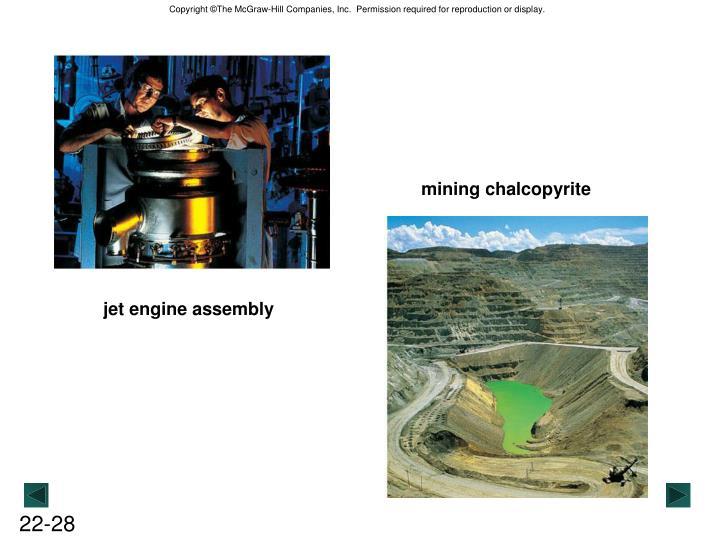 mining chalcopyrite