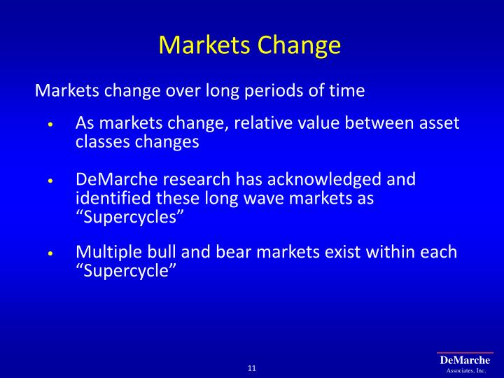 Markets Change