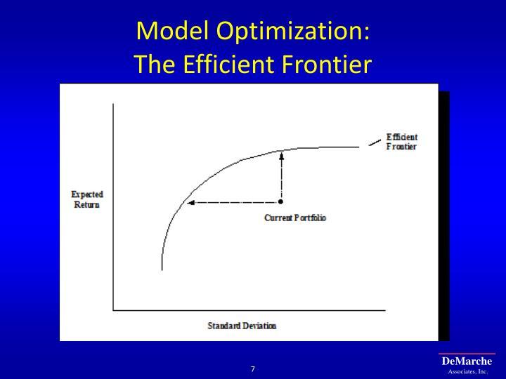 Model Optimization: