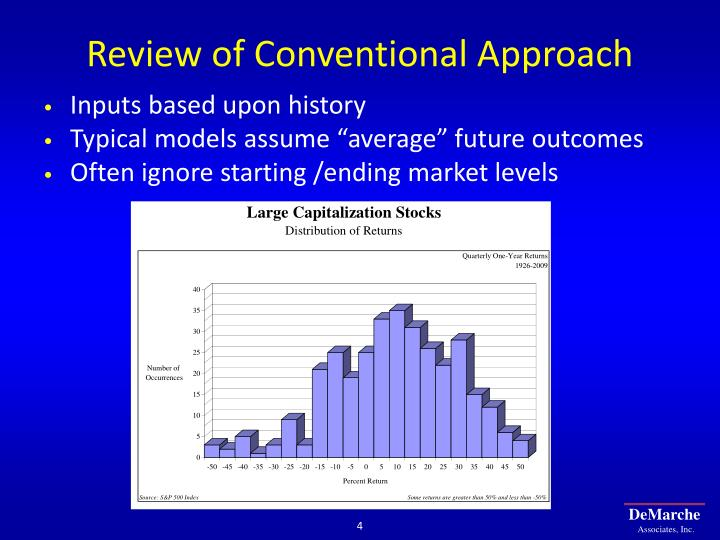 Review of Conventional Approach