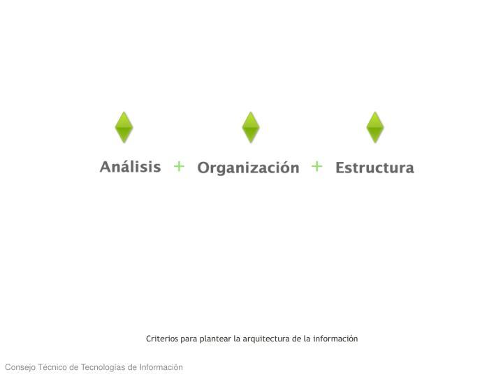 Criterios para plantear la arquitectura de la información