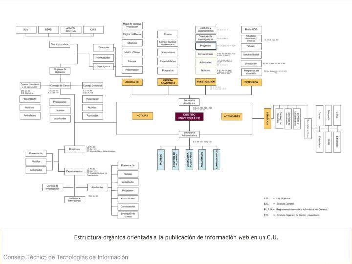Estructura orgánica orientada a la publicación de información