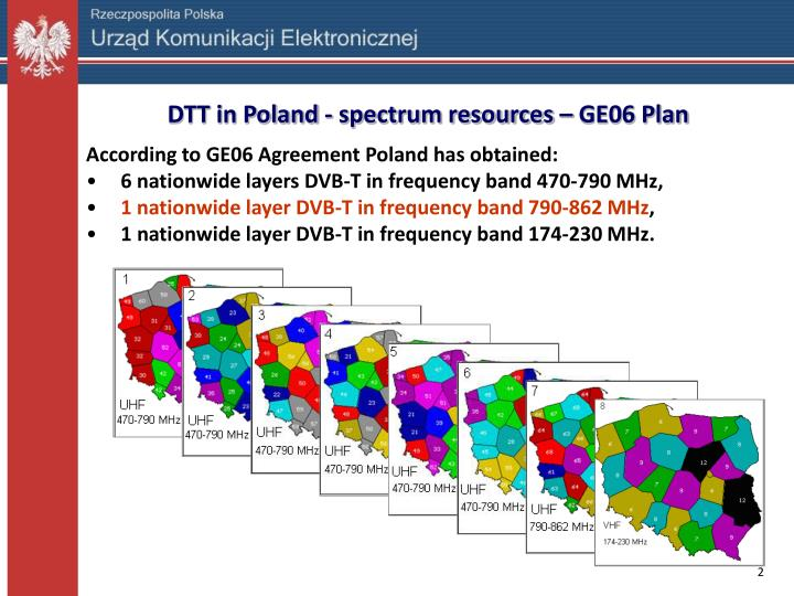Dtt in poland spectrum resources ge06 plan