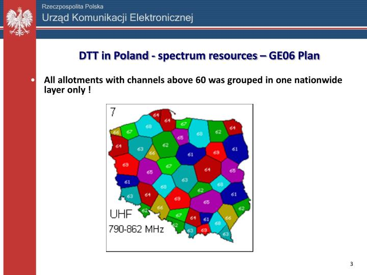 Dtt in poland spectrum resources ge06 plan1