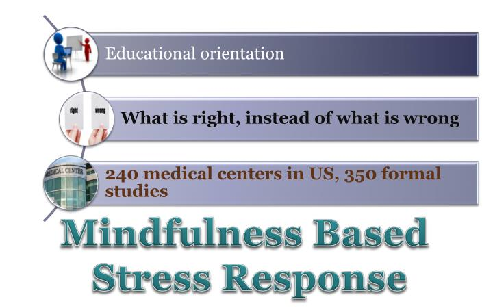 Mindfulness Based