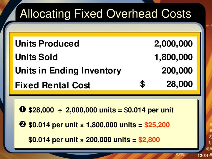 Allocating Fixed Overhead Costs