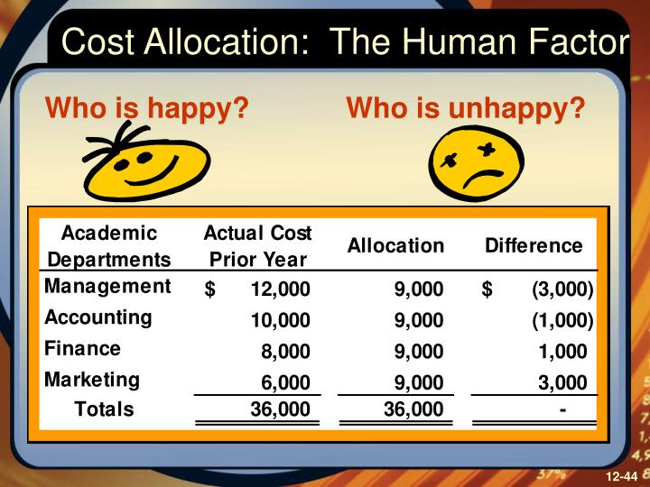 Cost Allocation:  The Human Factor