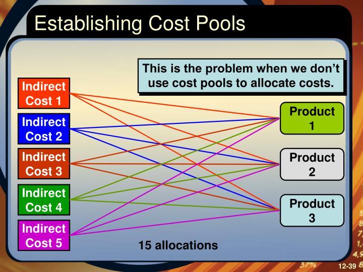 Establishing Cost Pools