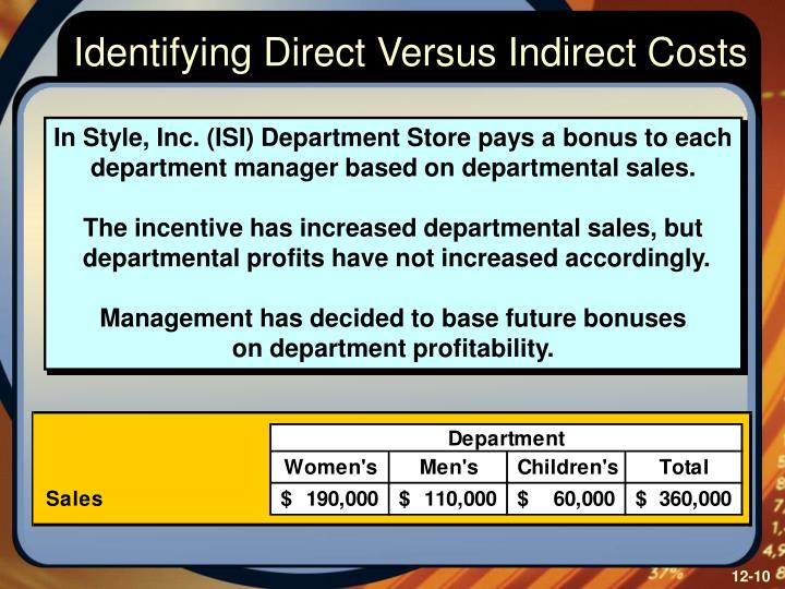 Identifying Direct Versus Indirect Costs