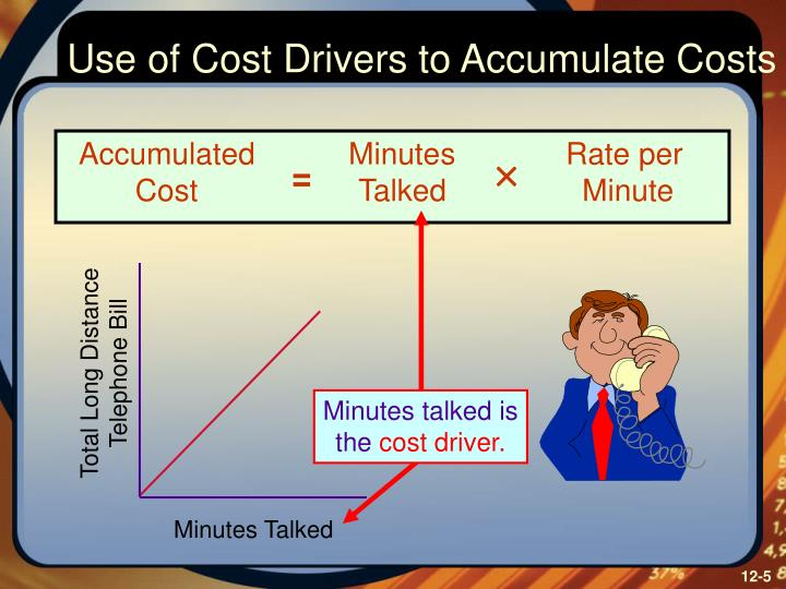 Use of Cost Drivers to Accumulate Costs