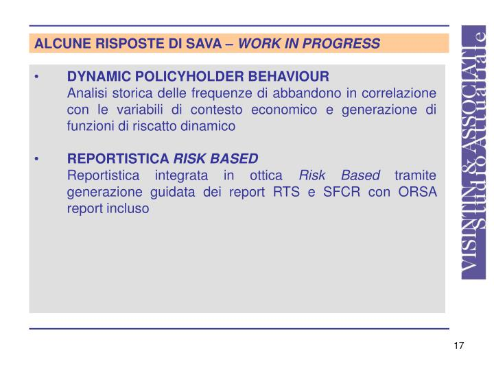 DYNAMIC POLICYHOLDER BEHAVIOUR