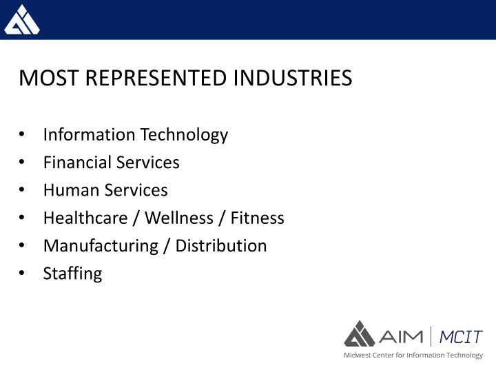 MOST REPRESENTED INDUSTRIES